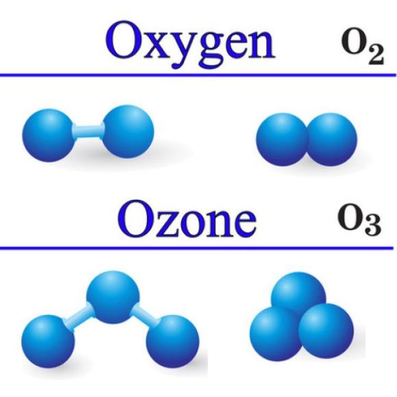 Лечение варикоза озонотерапией — Лечим варикоз