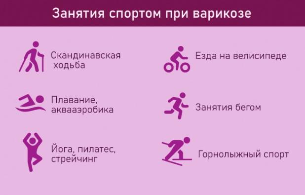 спорт при варикозе